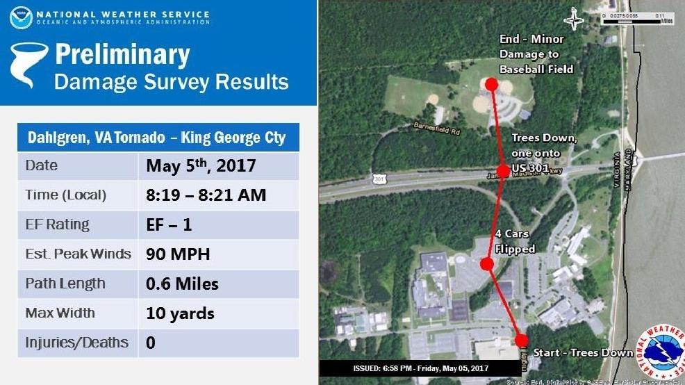 Weak tornado confirmed in Dahlgren Virginia Weak