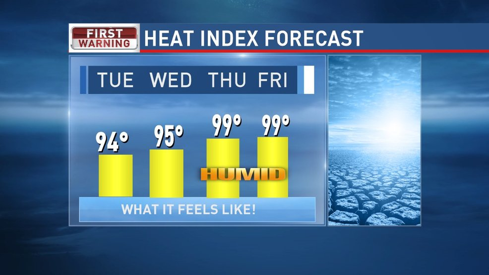 Temps & humidity increase this week