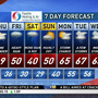 Jim Caldwell's Forecast | More rounds of rain with a run at 70 degrees