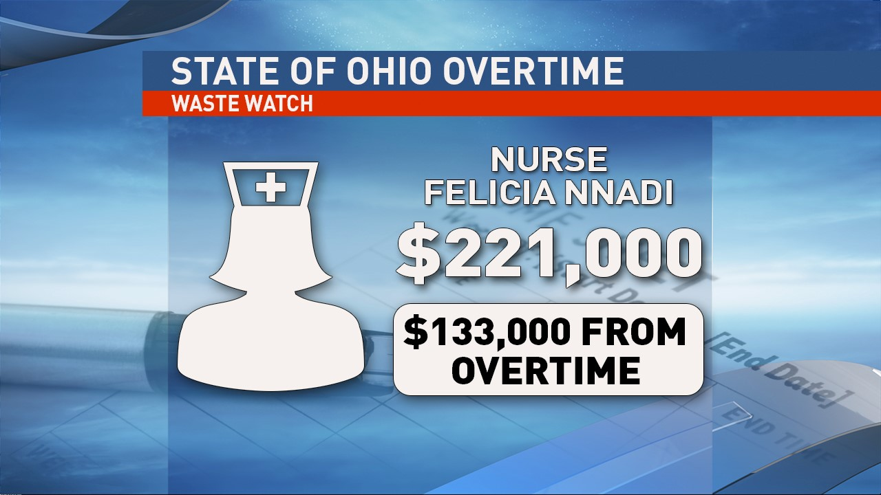 State of Ohio released a report detailing salaries of state workers. (WSYX/WTTE)