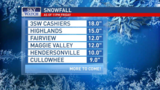 18 inches of snow falls in Cashiers