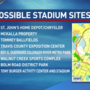 Neighbors near proposed MLS stadium sites hope their location not picked