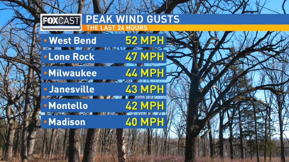 Wind Gust Reports fox.png