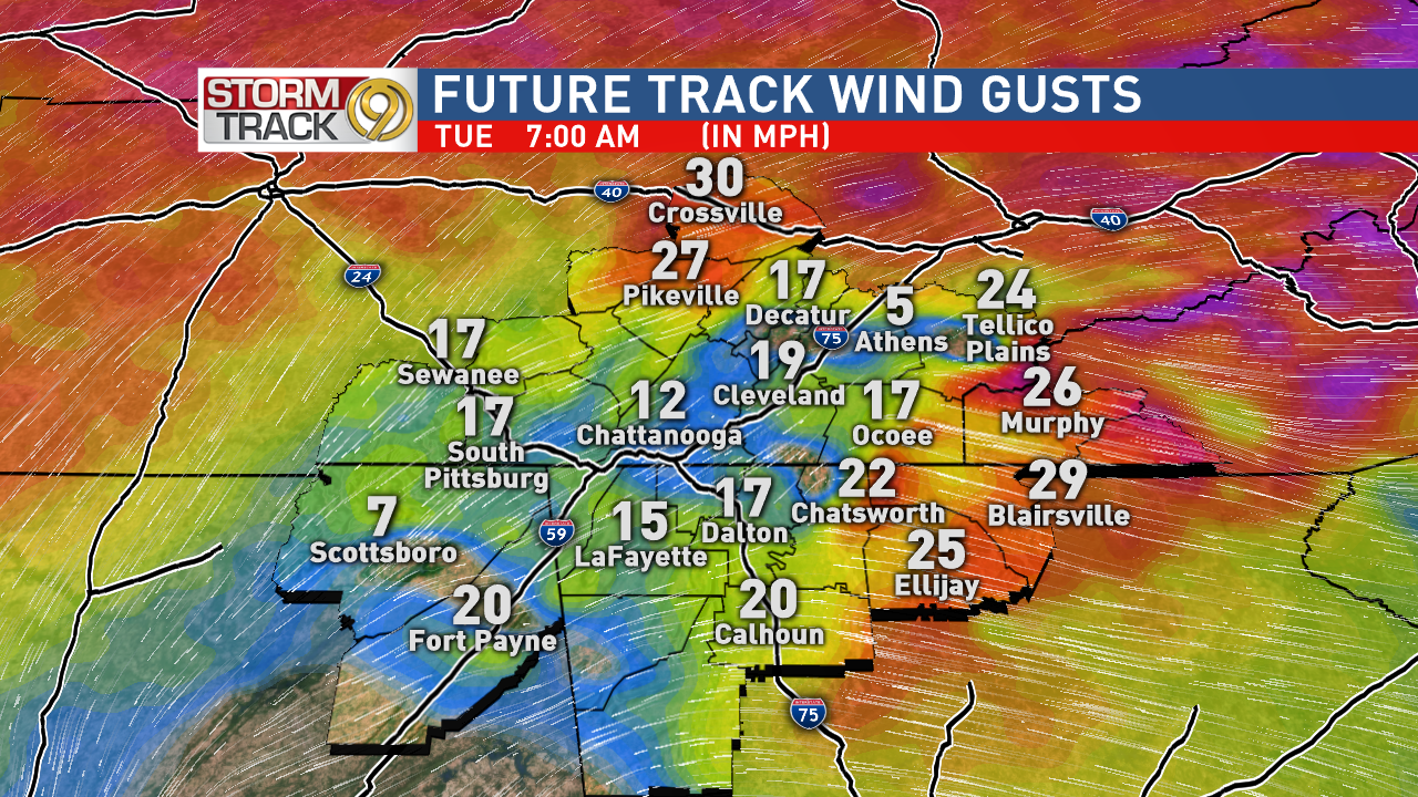 Lower Gust Speeds Tuesday Morning.png